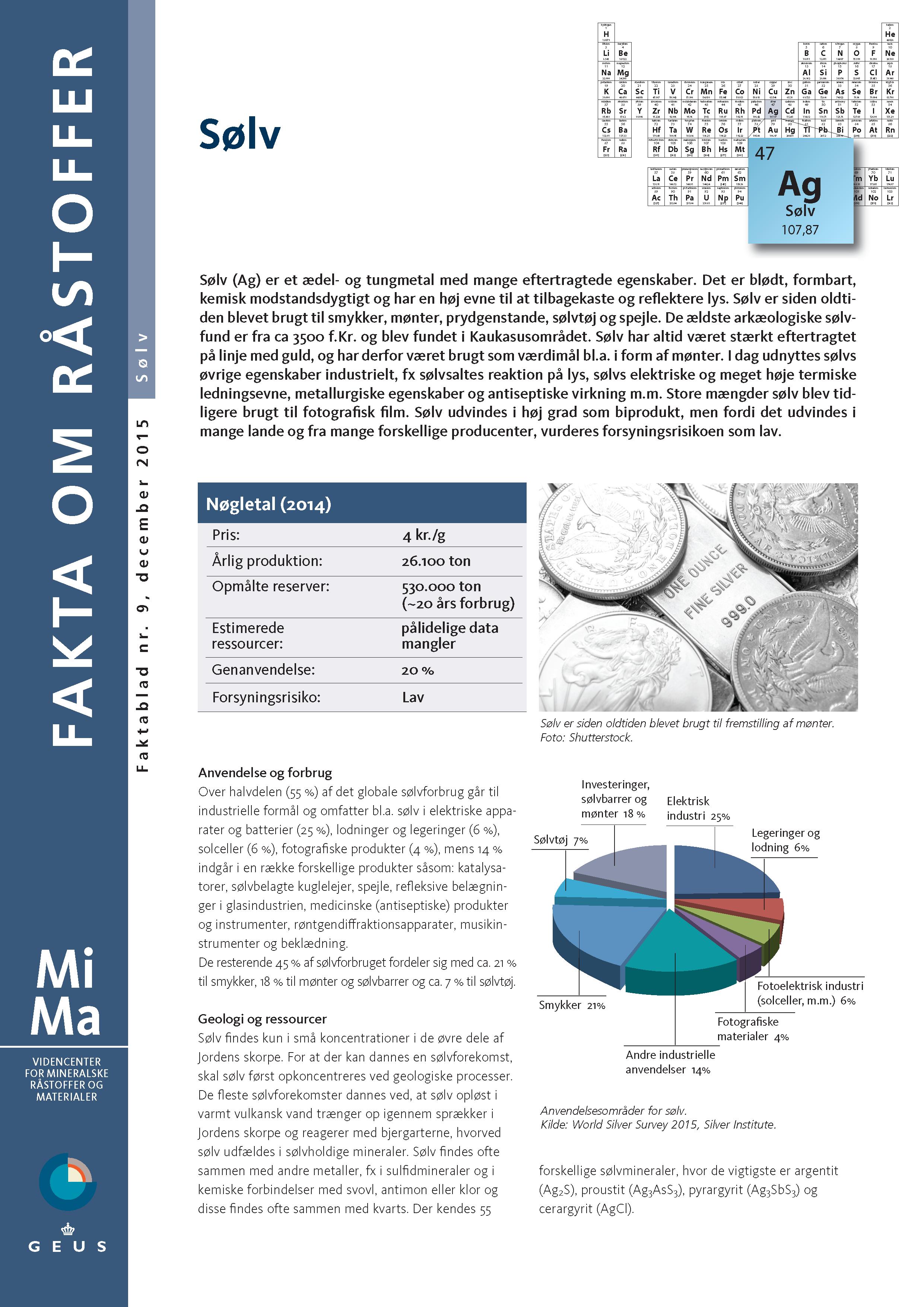 MiMa faktablad - Sølv